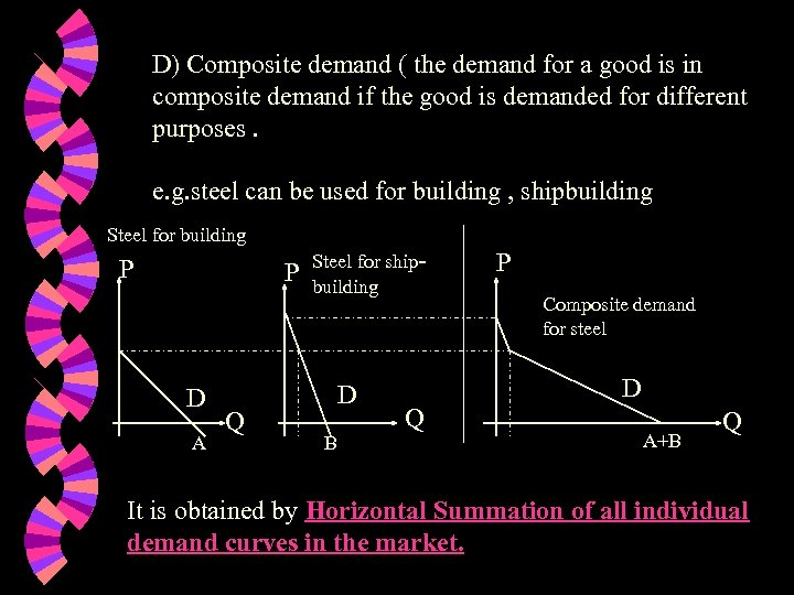 D) Composite demand ( the demand for a good is in composite demand if