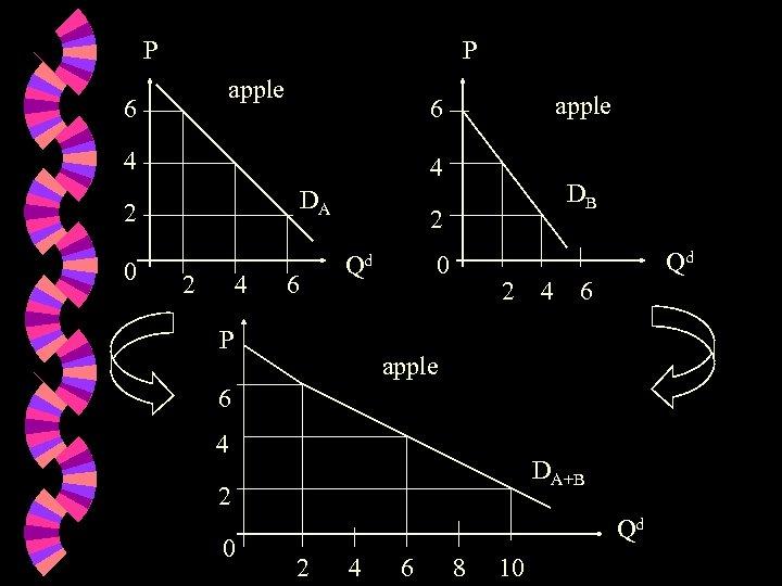 P P apple 6 4 4 DA 2 0 apple 6 2 4 6