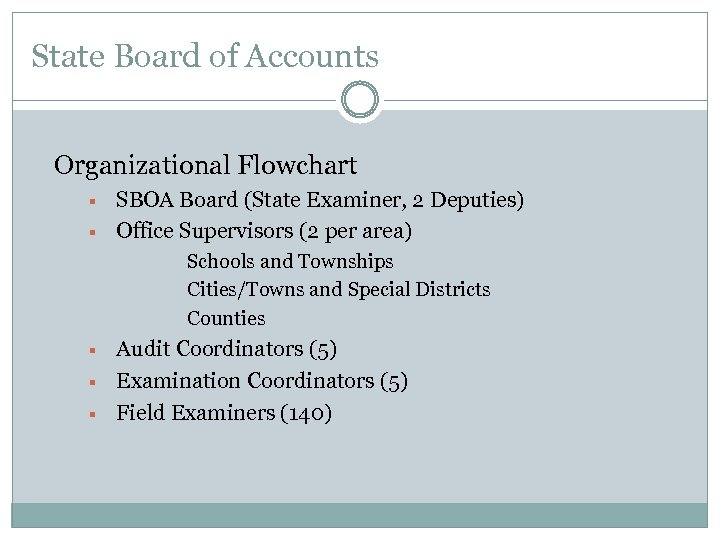 State Board of Accounts Organizational Flowchart § § SBOA Board (State Examiner, 2 Deputies)