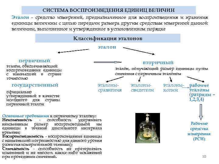 СИСТЕМА ВОСПРОИЗВЕДЕНИЯ ЕДИНИЦ ВЕЛИЧИН Эталон - средство измерений, предназначенное для воспроизведения и хранения единицы