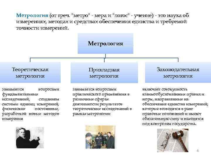 Метрология (от греч.