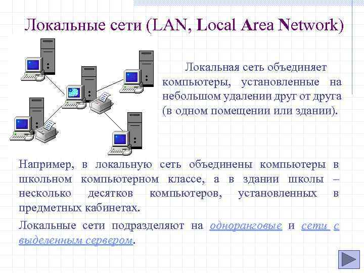 Локальные сети (LAN, Local Area Network) Локальная сеть объединяет компьютеры, установленные на небольшом удалении