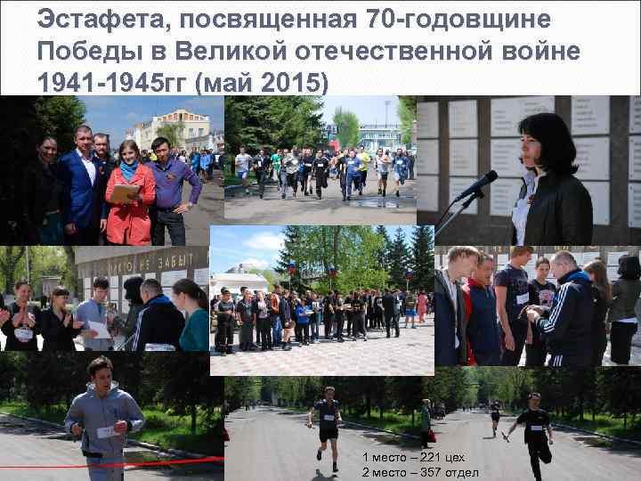 Эстафета, посвященная 70 -годовщине Победы в Великой отечественной войне 1941 -1945 гг (май 2015)
