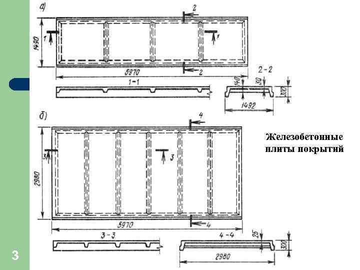 размеры жб плит покрытия