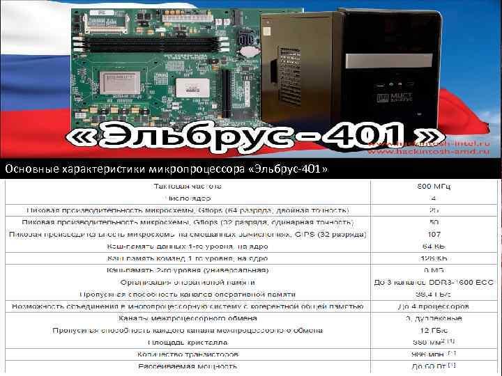 Основные характеристики микропроцессора «Эльбрус-401»