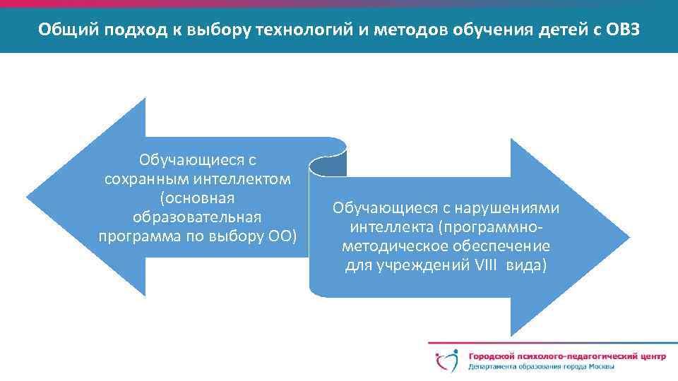 Общий подход к выбору технологий и методов обучения детей с ОВЗ Обучающиеся с сохранным