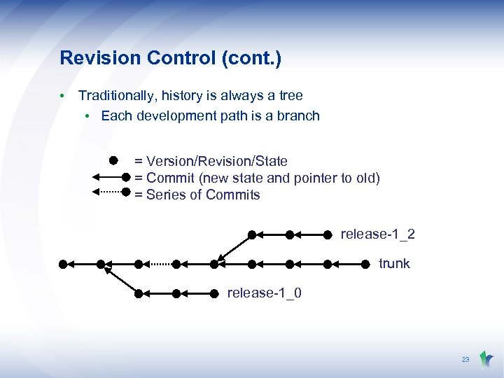 Revision Control (cont. ) • Traditionally, history is always a tree • Each development