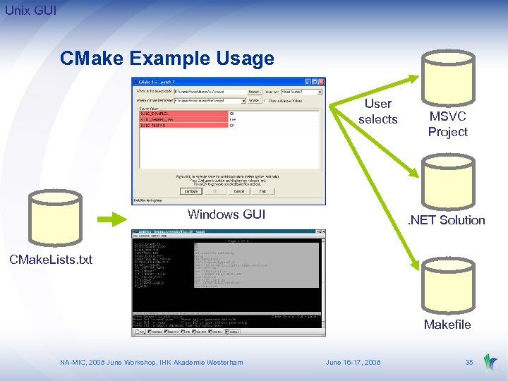 Unix GUI CMake Example Usage User selects Windows GUI MSVC Project . NET Solution