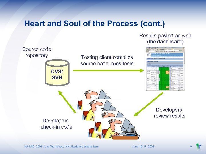 Heart and Soul of the Process (cont. ) Results posted on web (the dashboard)