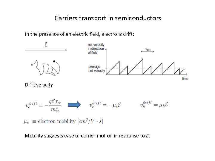 Carriers transport in semiconductors In the presence of an electric field, electrons drift: Drift