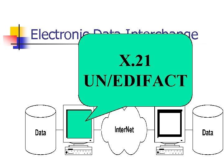 Electronic Data Interchange X. 21 UN/EDIFACT