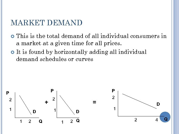 MARKET DEMAND This is the total demand of all individual consumers in a market