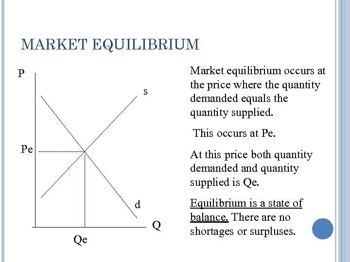 MARKET EQUILIBRIUM Market equilibrium occurs at the price where the quantity demanded equals the