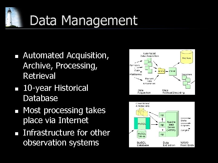 Data Management n n Automated Acquisition, Archive, Processing, Retrieval 10 -year Historical Database Most