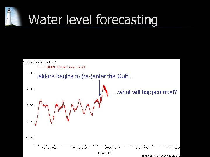 Water level forecasting Isidore begins to (re-)enter the Gulf… …what will happen next?