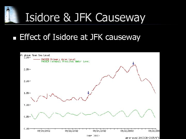 Isidore & JFK Causeway n Effect of Isidore at JFK causeway