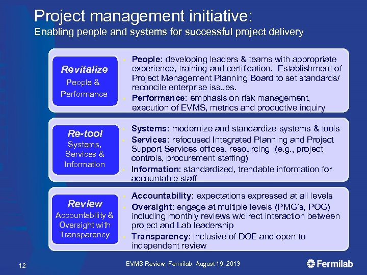 Project management initiative: Enabling people and systems for successful project delivery People: developing leaders