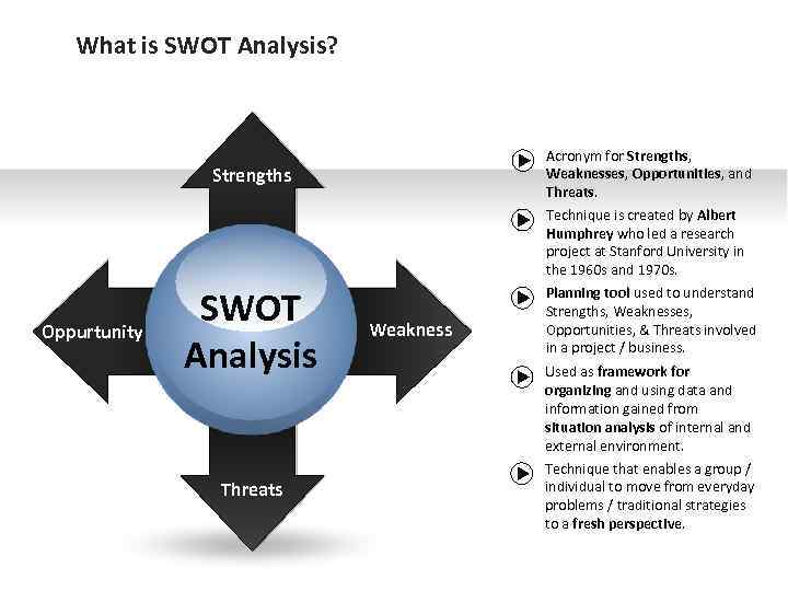hcs 325 utilization of a swot analysis is a common method of comparing internal and external factors Strengths, weaknesses, opportunities, and threats strengths, in the swot analysis, are a company's capabilities and resources that allow it to engage in activities to generate economic value and perhaps competitive advantage a company's strengths may be in its ability to.