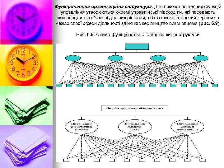 Функціональна організаційна структура. Для виконання певних функцій управління утворюються окремі управлінські підрозділи, які передають