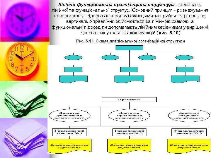 Лінійно-функціональна організаційна структура - комбінація лінійної та функціональної структур. Основний принцип - розмежування повноважень