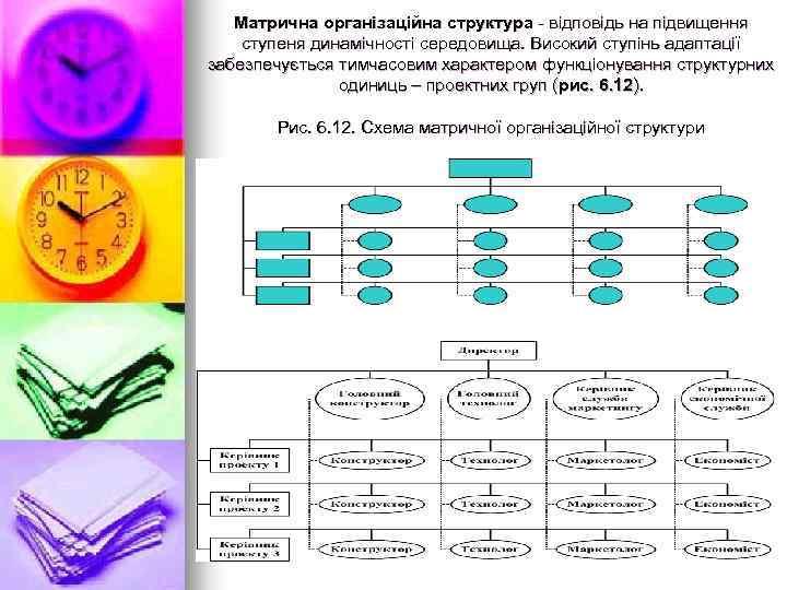 Матрична організаційна структура - відповідь на підвищення ступеня динамічності середовища. Високий ступінь адаптації забезпечується