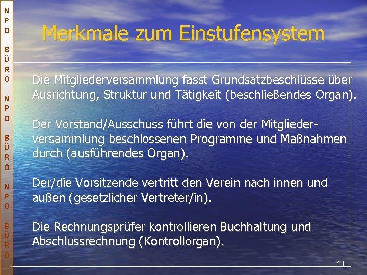 N P O B Ü R O Merkmale zum Einstufensystem Die Mitgliederversammlung fasst Grundsatzbeschlüsse