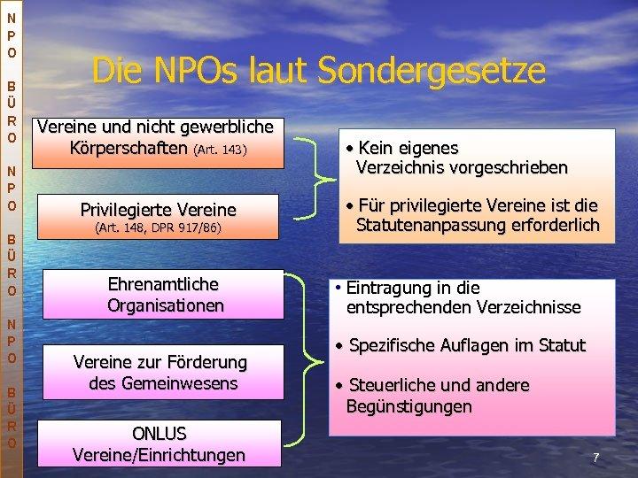 N P O B Ü R O Die NPOs laut Sondergesetze Vereine und nicht