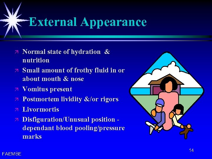 External Appearance ä ä ä FAEMSE Normal state of hydration & nutrition Small amount