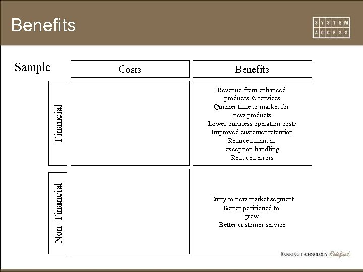 Benefits Sample Financial Benefits Revenue from enhanced products & services Quicker time to market