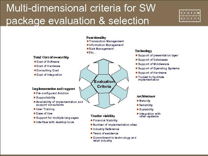 Multi-dimensional criteria for SW package evaluation & selection Functionality n Transaction Management n Information