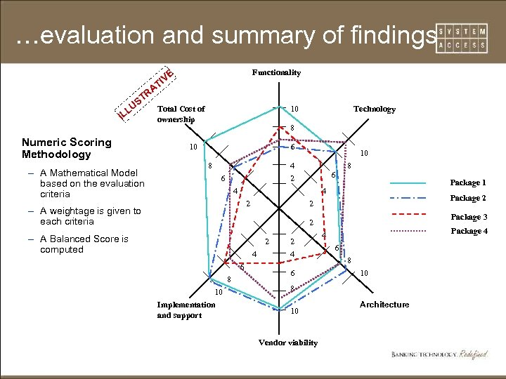…evaluation and summary of findings Functionality E V TI A LU IL R ST