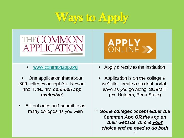 Ways to Apply • www. commonapp. org • One application that about 600 colleges
