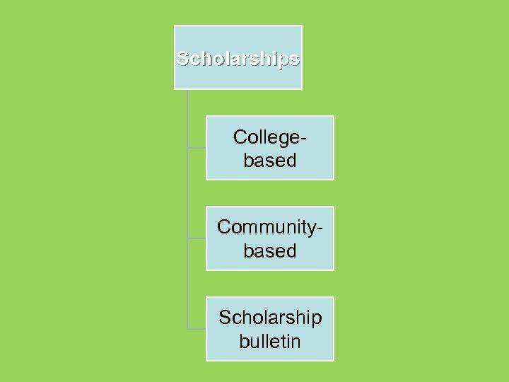 Scholarships Collegebased Communitybased Scholarship bulletin