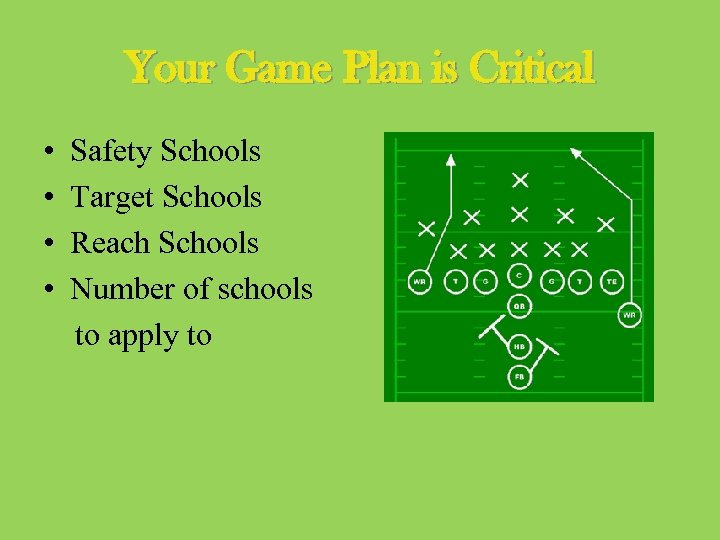 Your Game Plan is Critical • • Safety Schools Target Schools Reach Schools Number