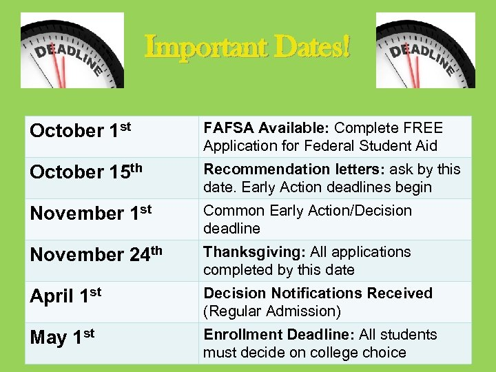 Important Dates! October 1 st FAFSA Available: Complete FREE Application for Federal Student Aid