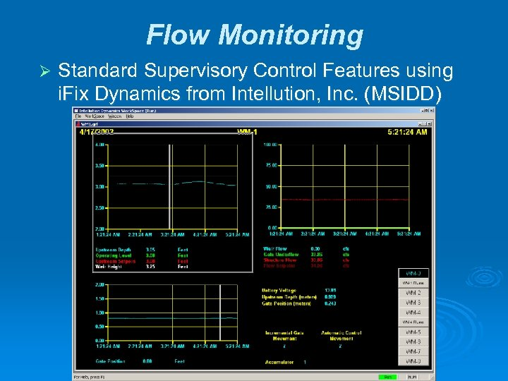 Flow Monitoring Ø Standard Supervisory Control Features using i. Fix Dynamics from Intellution, Inc.