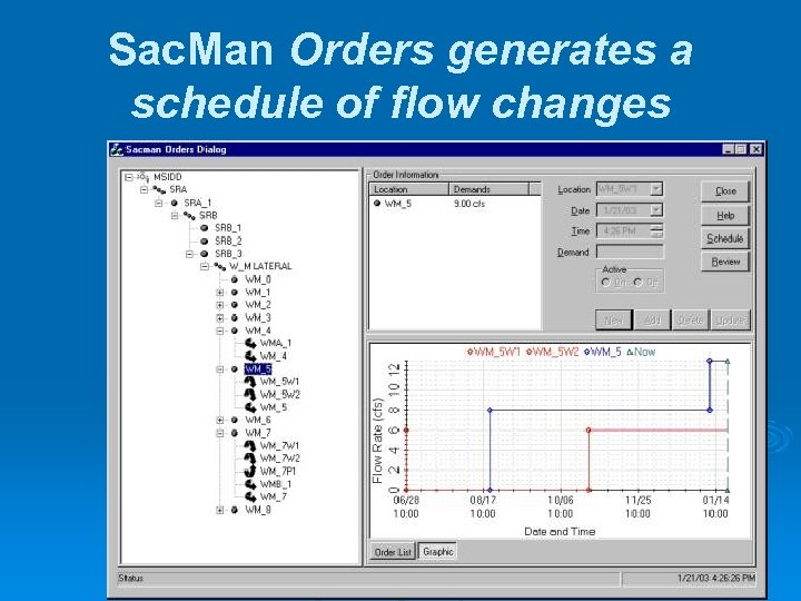 Sac. Man Orders generates a schedule of flow changes
