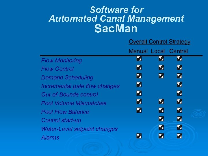 Software for Automated Canal Management Sac. Man Overall Control Strategy Manual Local Central Flow