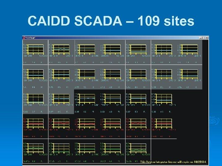 CAIDD SCADA – 109 sites