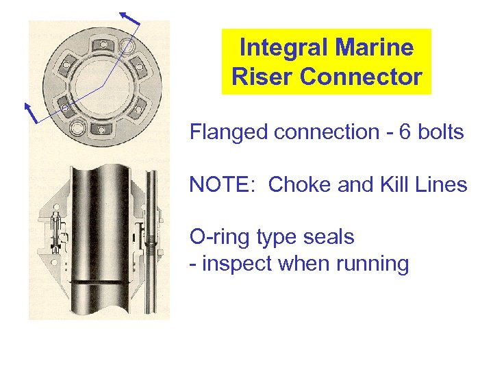 Integral Marine Riser Connector Flanged connection - 6 bolts NOTE: Choke and Kill Lines