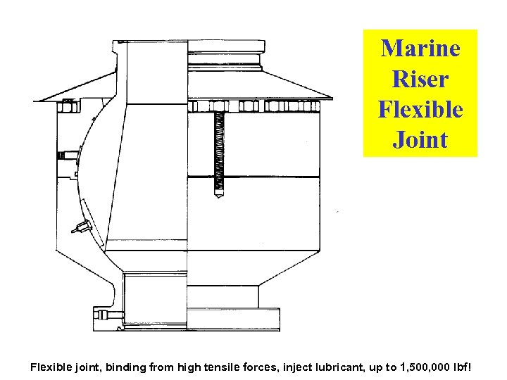 Marine Riser Flexible Joint 7 Flexible joint, binding from high tensile forces, inject lubricant,