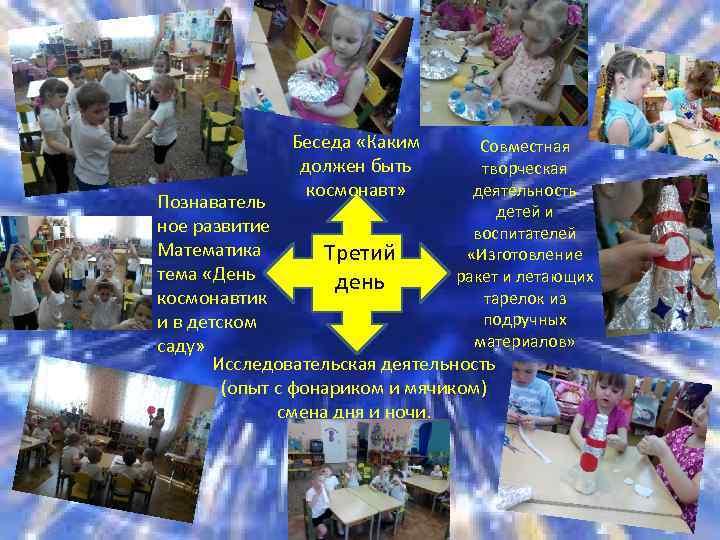 Беседа «Каким должен быть космонавт» Совместная творческая деятельность детей и воспитателей «Изготовление ракет и