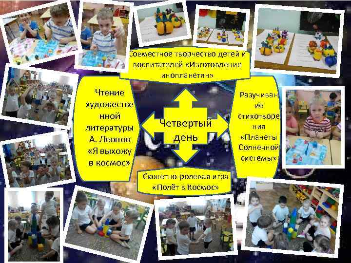 Совместное творчество детей и воспитателей «Изготовление инопланетян» Чтение художестве нной литературы А. Леонов «Я
