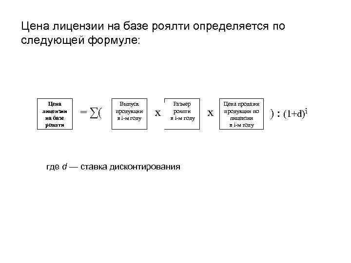 Цена лицензии на базе роялти определяется по следующей формуле: Цена лицензии на базе роялти