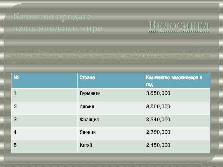 Качество продаж велосипедов в мире ВЕЛОСИПЕД Качество продаж велосипедов во всем мире очень сильно
