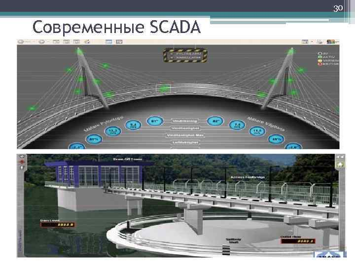 30 Современные SCADA