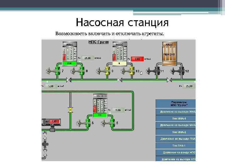 Насосная станция Возможность включать и отключать агрегаты.