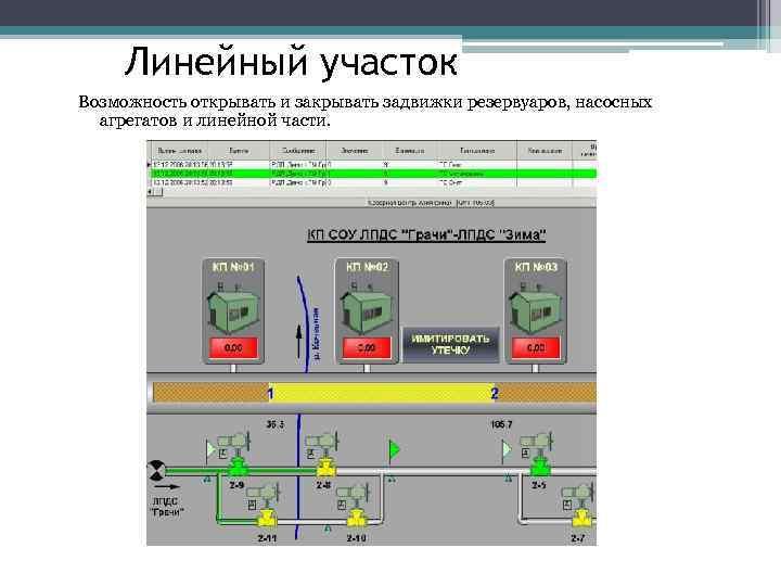 Линейный участок Возможность открывать и закрывать задвижки резервуаров, насосных агрегатов и линейной части.
