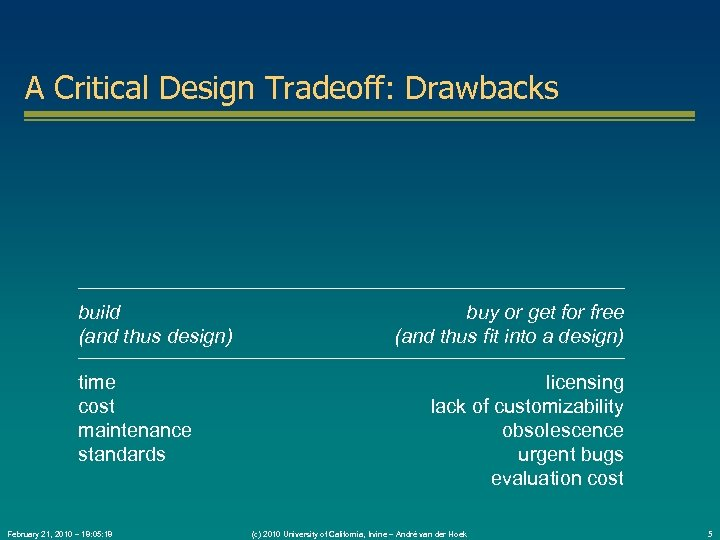 A Critical Design Tradeoff: Drawbacks build (and thus design) time cost maintenance standards February