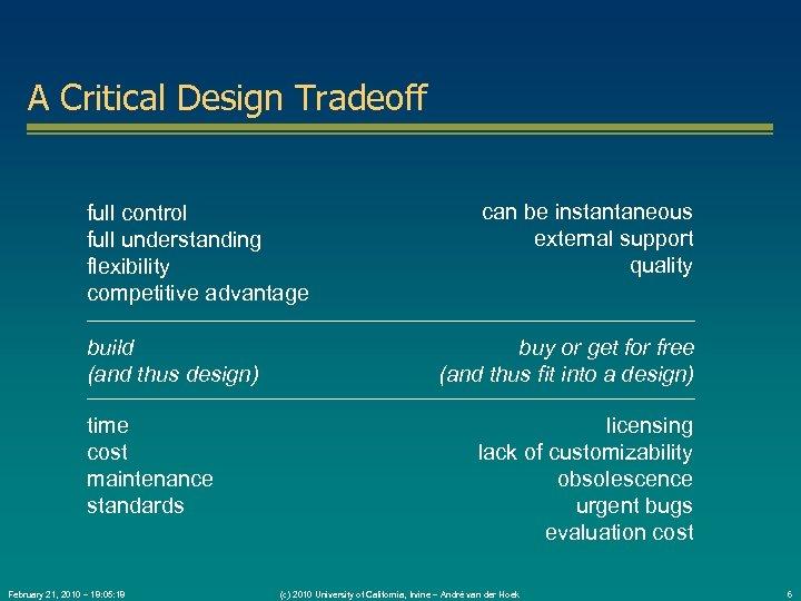 A Critical Design Tradeoff full control full understanding flexibility competitive advantage build (and thus